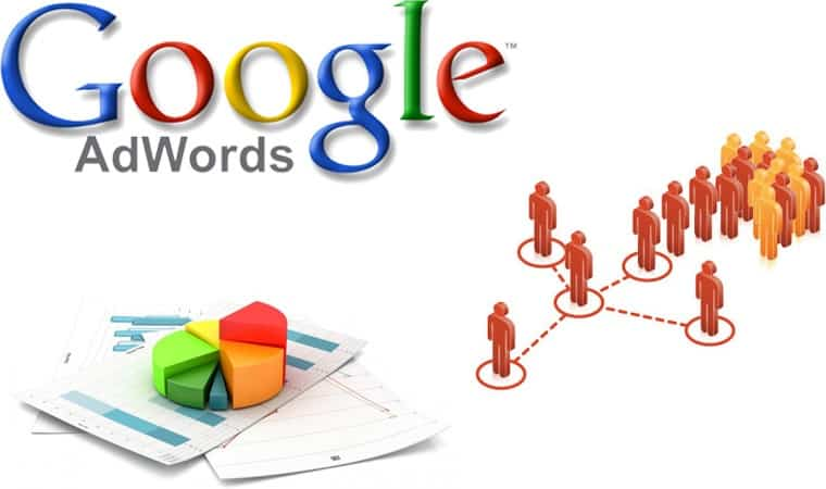 google adwords and campaign